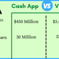 cash app vs venmo market share